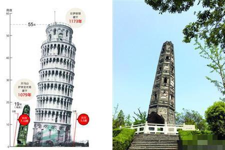 As torres inclinadas de Pisa (esq) e Shangai (dir)